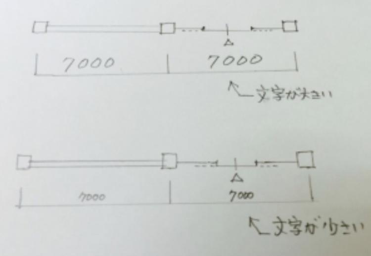 一級建築士試験製図試験の文字の大きさの画像