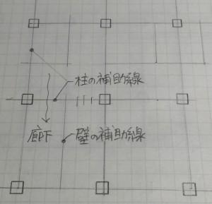 補助線省略画像01